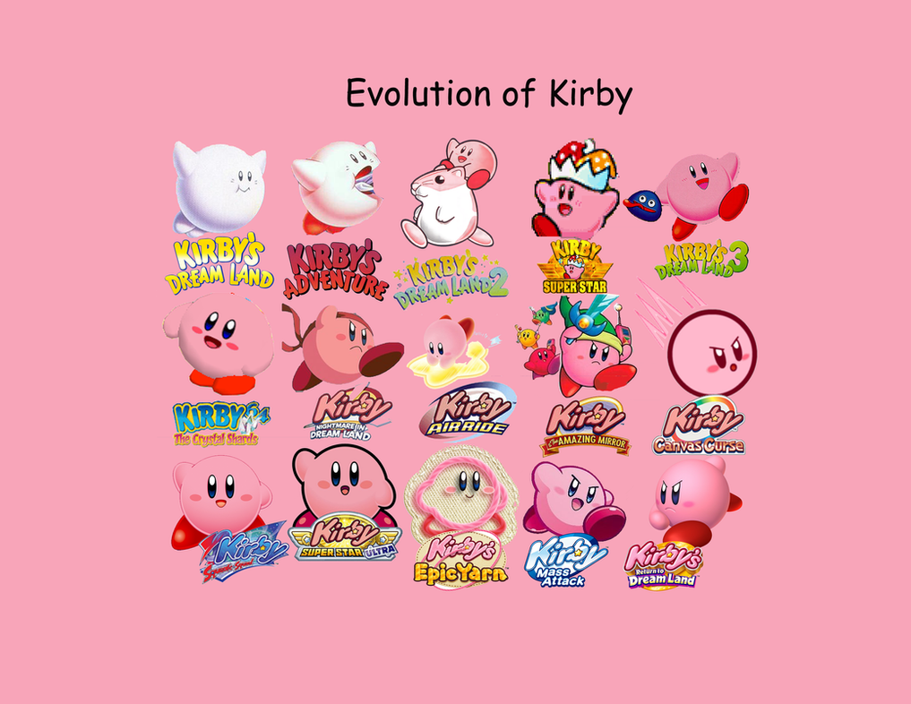 Evolution of kirby by oldhat104 on deviantart evolution of kirby by oldhat104 voltagebd Gallery