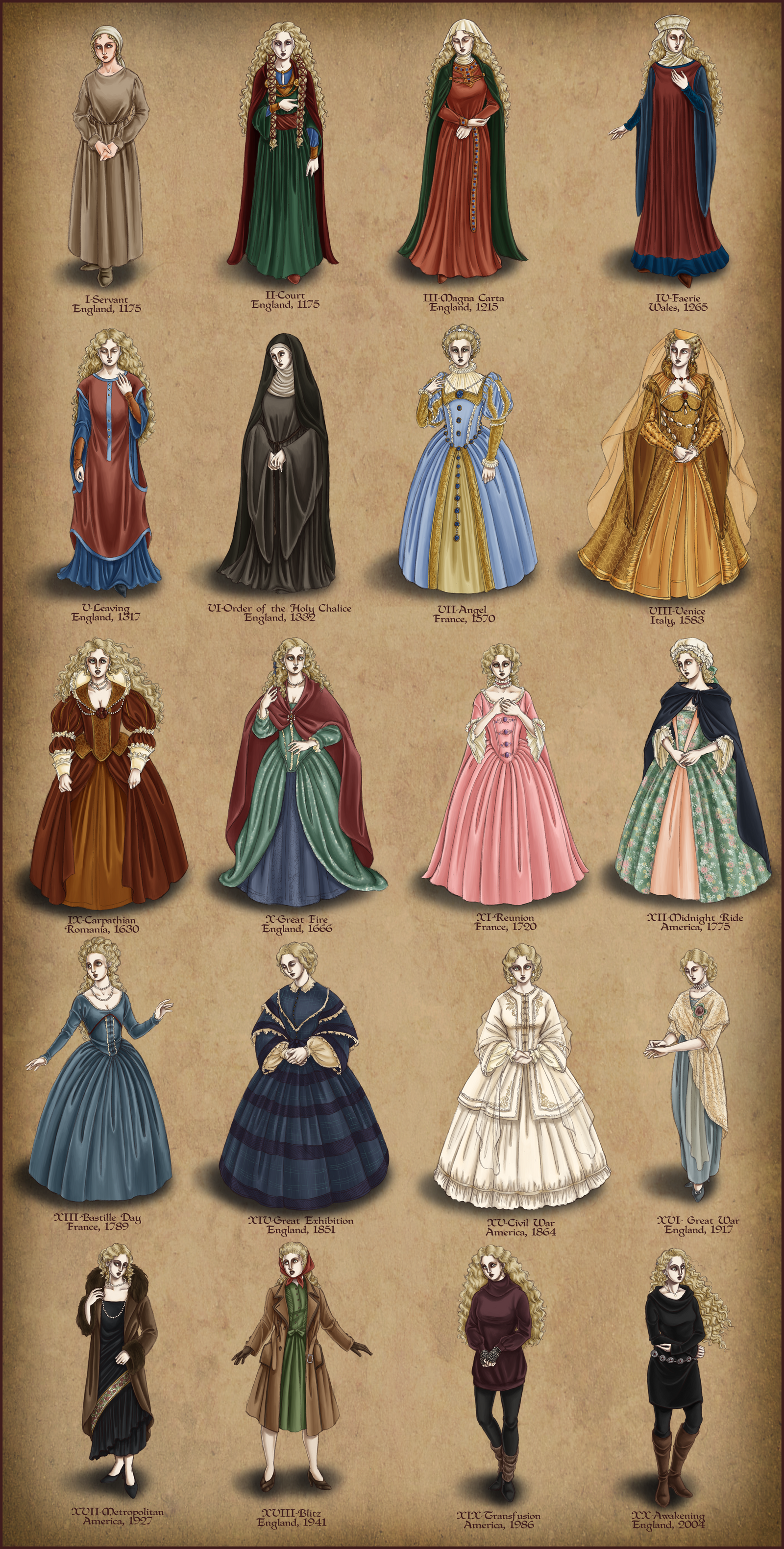 the evolution of clothing in the renaissance period Posts about renaissance 1450-1650 written by although numerous monarchs influenced renaissance fashion the renaissance this colorful era began.