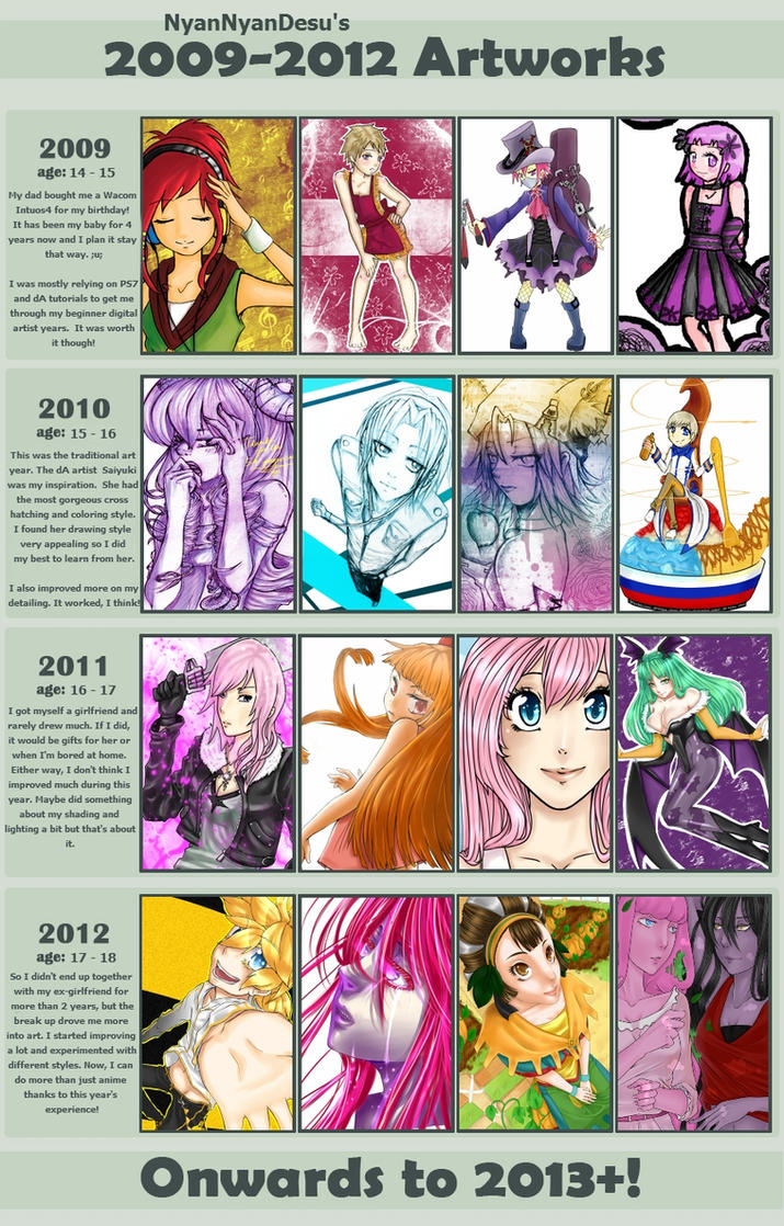 2009 - 2012 Progress Meme by NyanNyanDesu
