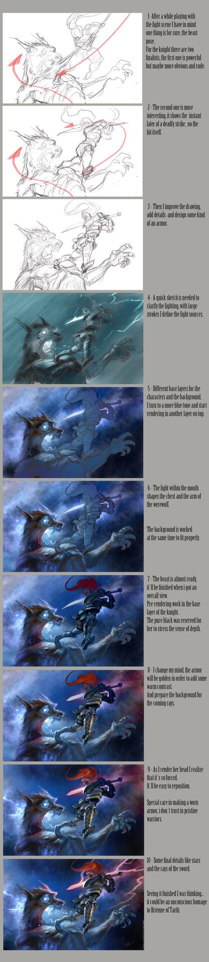 Epic-process by Callibanda