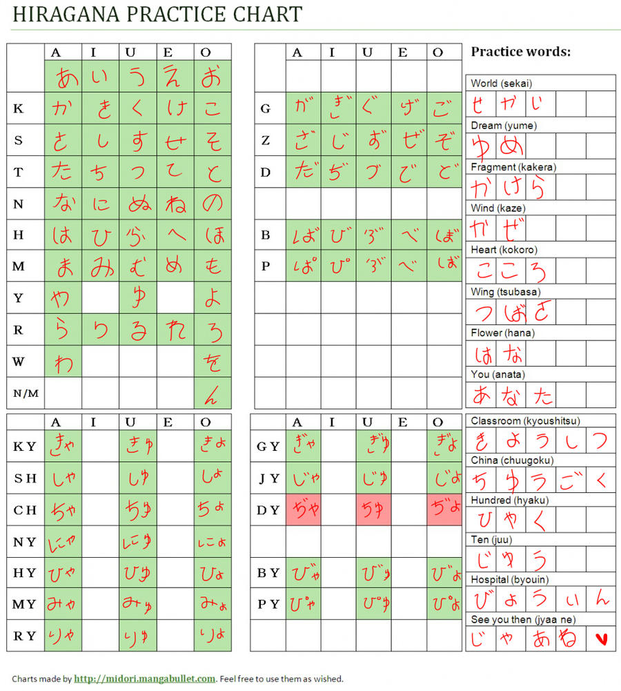 hiragana writing practice The topics covered are expressions of understanding and lack of understanding,  and negative sentences writing practice covers the hiragana: か、き、く、け、こ.