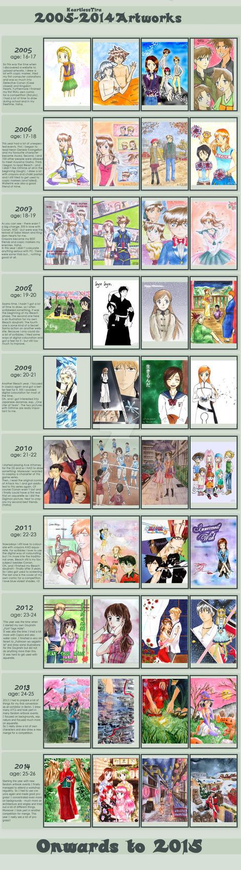 2005-2014 by HeartlessTira