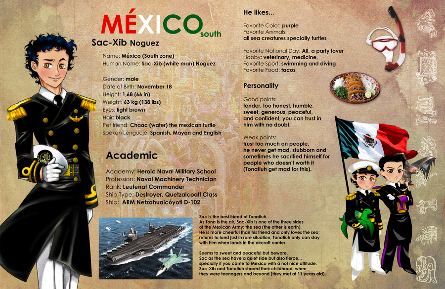 HAP Mexico profile - Sac-Xib by conejogalactiko