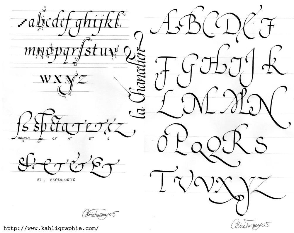 Italic alphabet by scriptorium on deviantart
