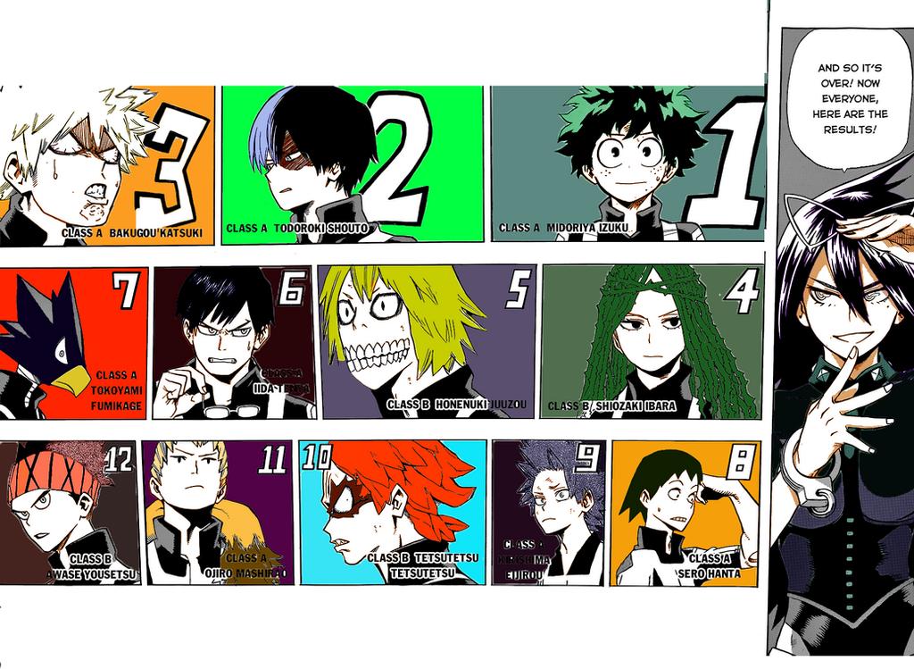 Random Coloring #3 - Boku Hero no Academia by GODxXx