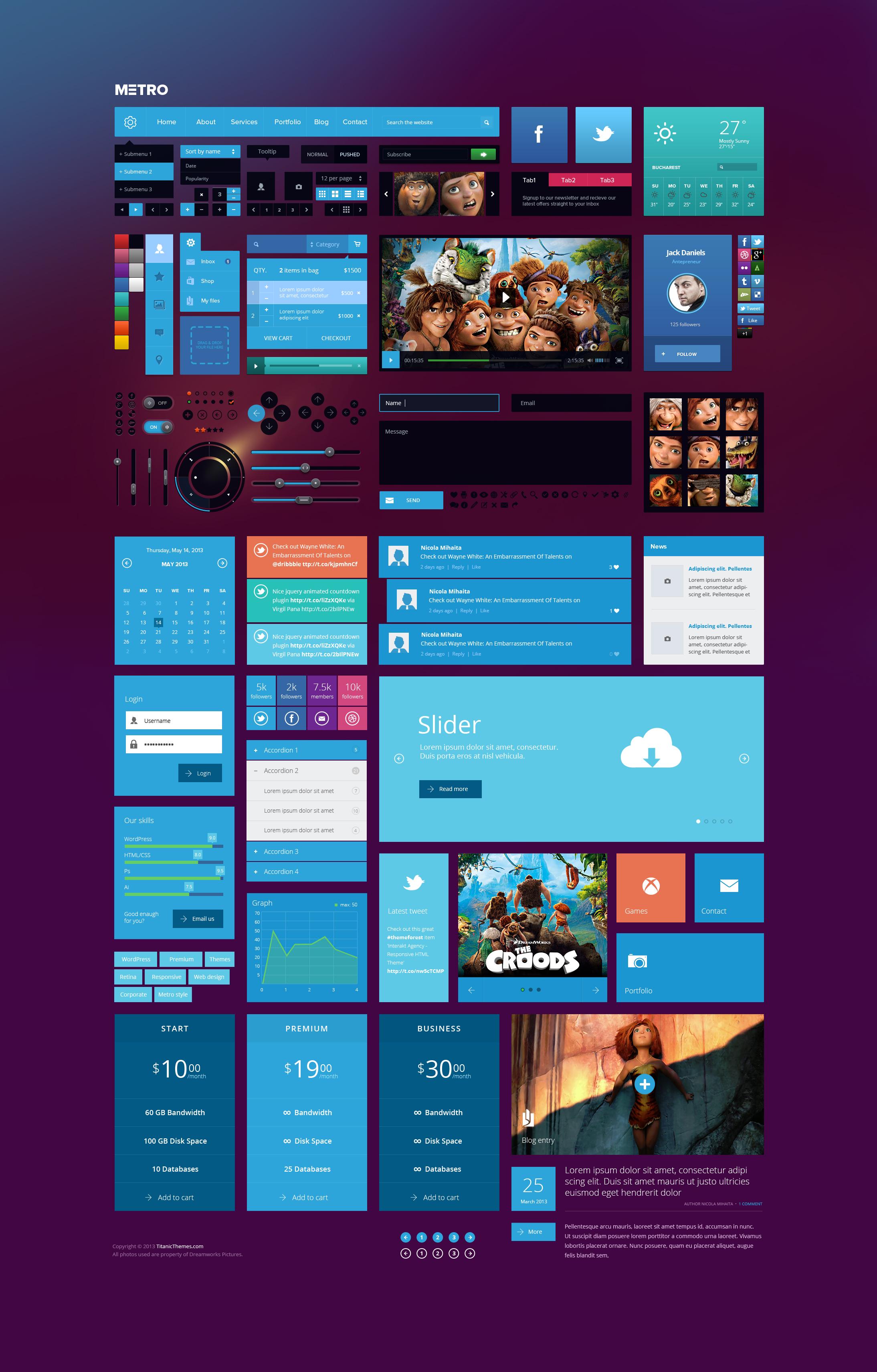 Metro style Ui Kit by DaJyDesigns
