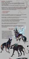 Aya-Shuar Specie List