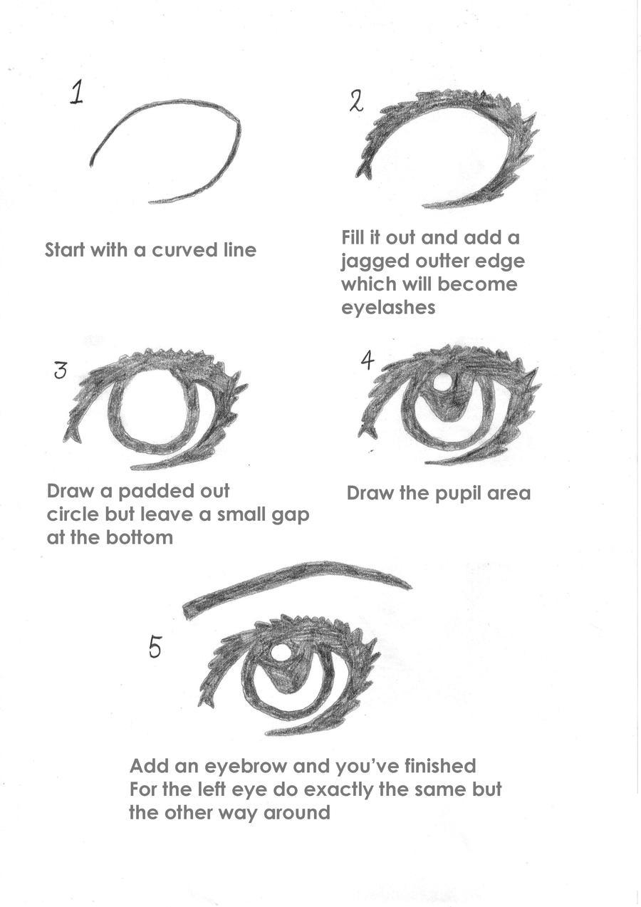 How To Draw An Anime Eye By RosieBucky