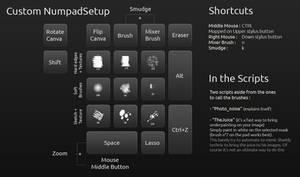 Photoshop brushes shortcuts setup