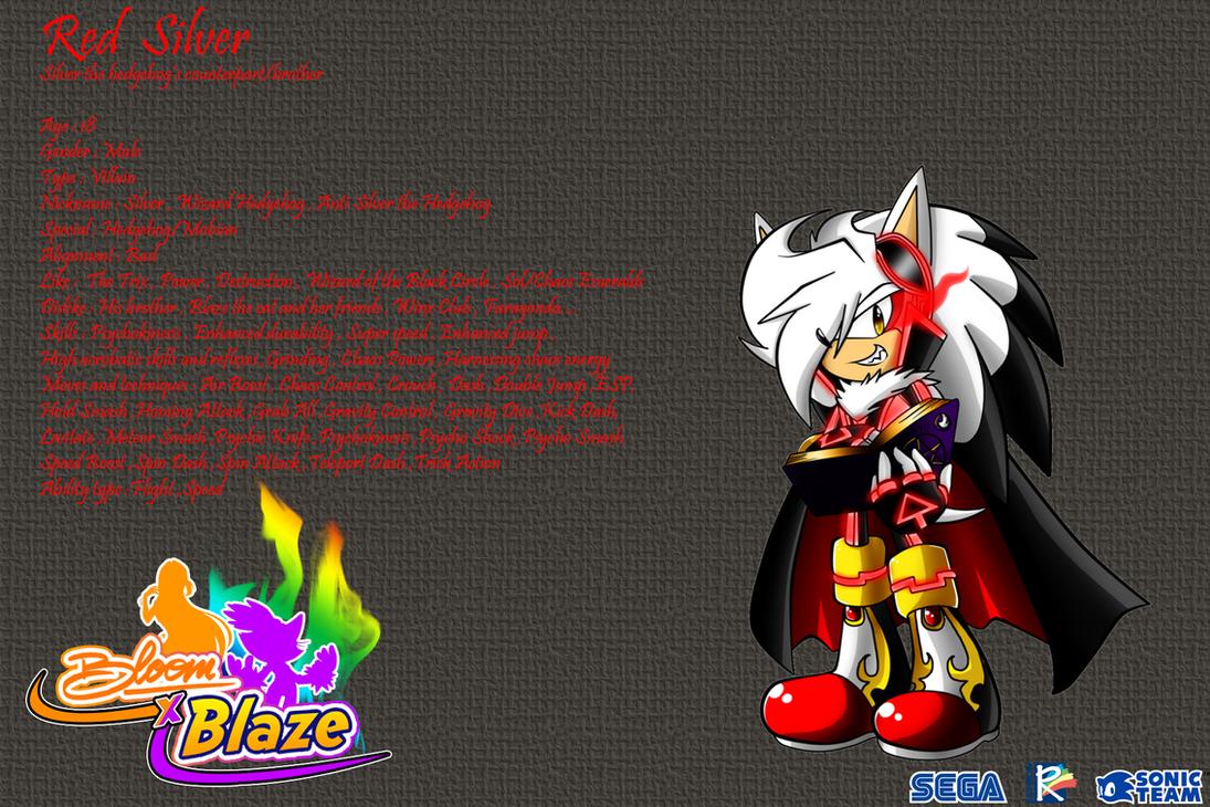 Bloom and Blaze : New villain by trungtranhaitrung