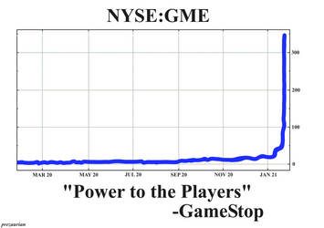 Power to the Players - $GME