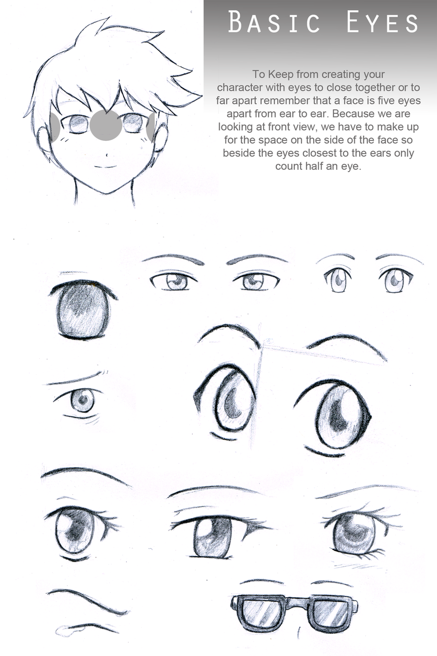 Basic Eyes Reference Sheet By Sapheron-Art On DeviantArt