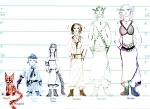 Size comparison of my fictional species