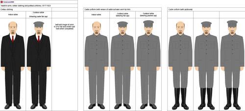 Vladimir Lenin, clothing and uniforms 1917-1924