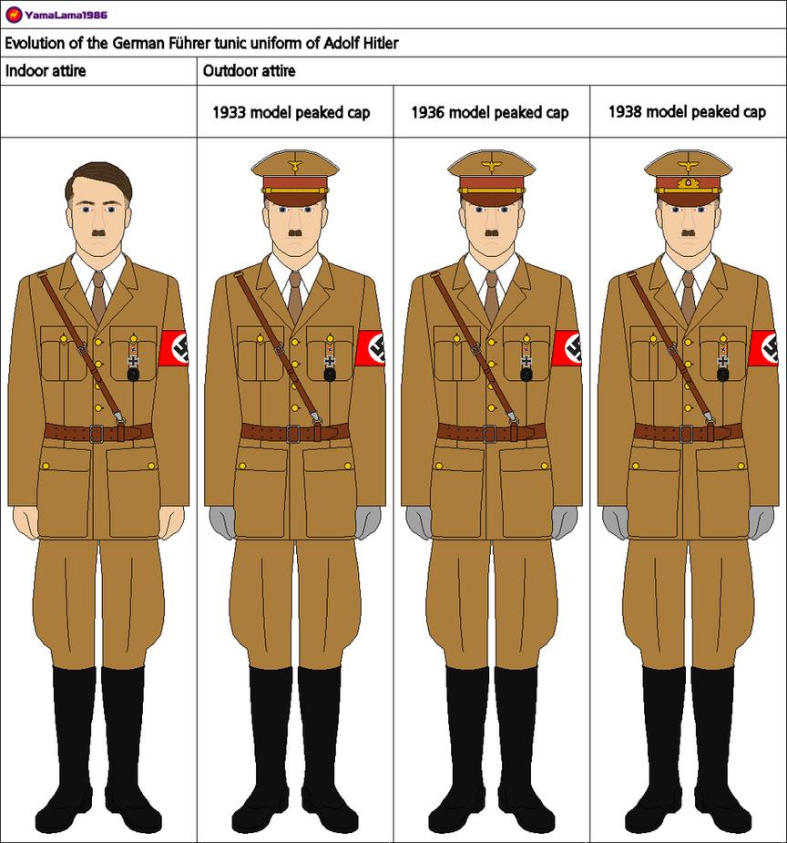 Adolf Hitler Evolution Of German Fuhrer Uniform By