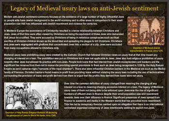 Medieval usury laws and anti-Jewish sentiment