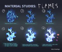 Material studies:Flames
