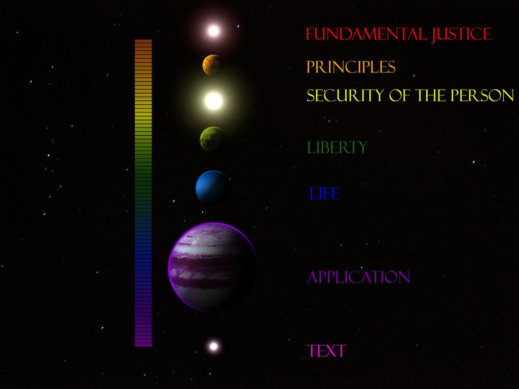 Freedom by Lordnarunh