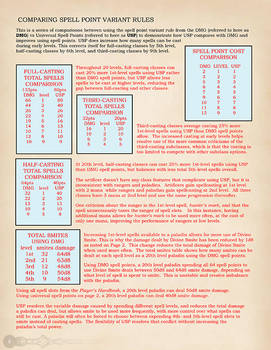 Universal Spell Points and High Magic page 8