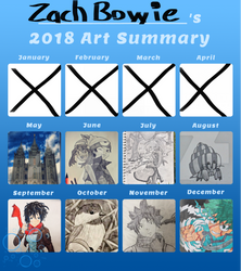 2018 Summary of Art  by Zach-Bowie