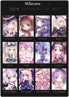 2018 Summary of Art by Milavana