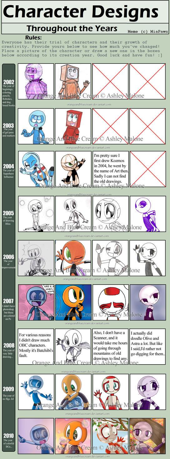 Character Design Meme : Character design meme obcstyle by orangeandbluecream on