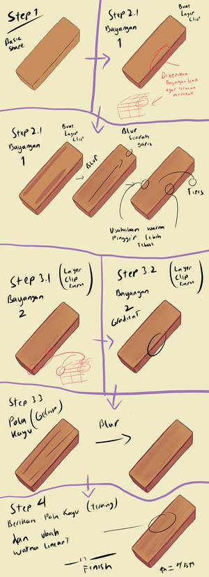 Tutorial menggambar kayu (simple)