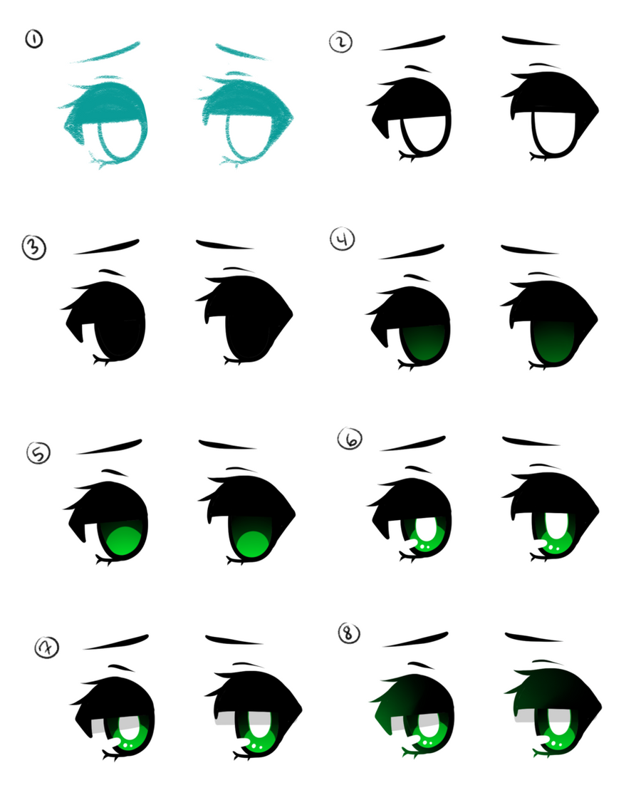 Chibi Eye Tutorial By Jessicafreaxx On Deviantart