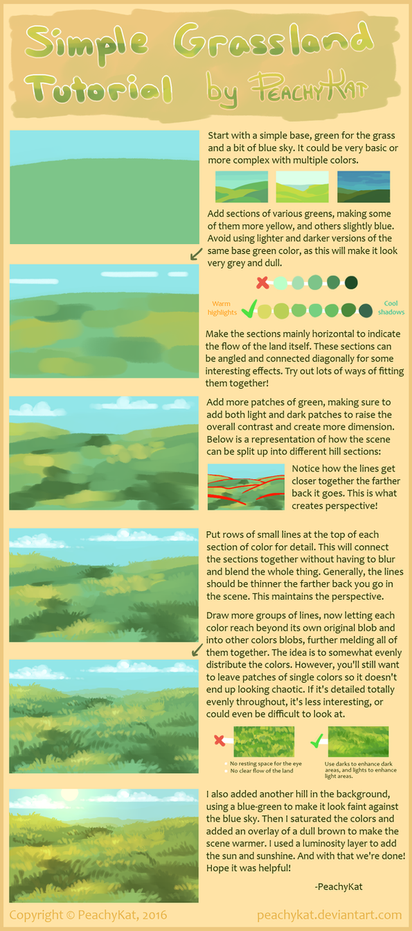 Simple Grassland Tutorial + brush settings by Lambity on DeviantArt