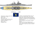 USS Montana