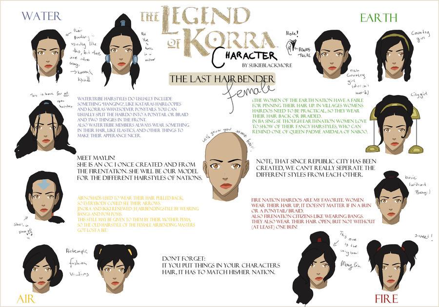 legend of korra characters - photo #3