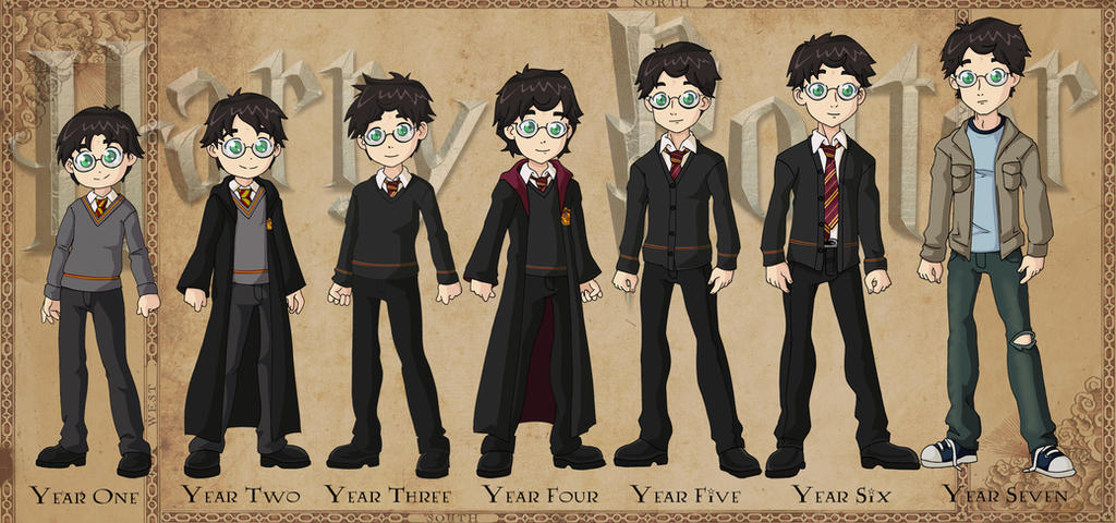 Harry Potter Timeline By Glee Chan