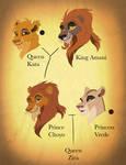 Zira's Family Tree