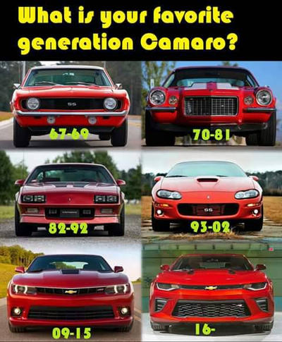 Whats Your Favorite Year Of Camaro By Willowthewolf10 On