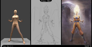 Process steps (Dragon Ball Z Goku)
