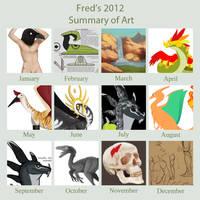 2012 Art Summary by Brainmatters