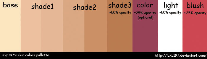 Skin Colors Palette