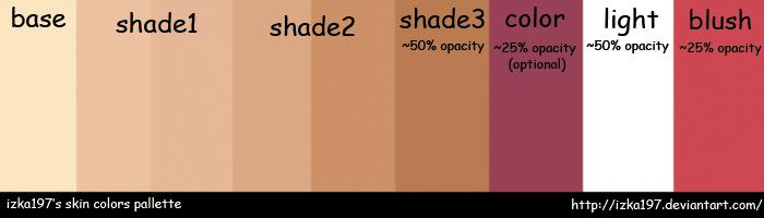 Skin Colors Palette by izka197
