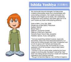Epilogue Profiles - Ishida Yoshiya by demonoflight