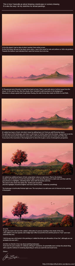 Landscape tutorial