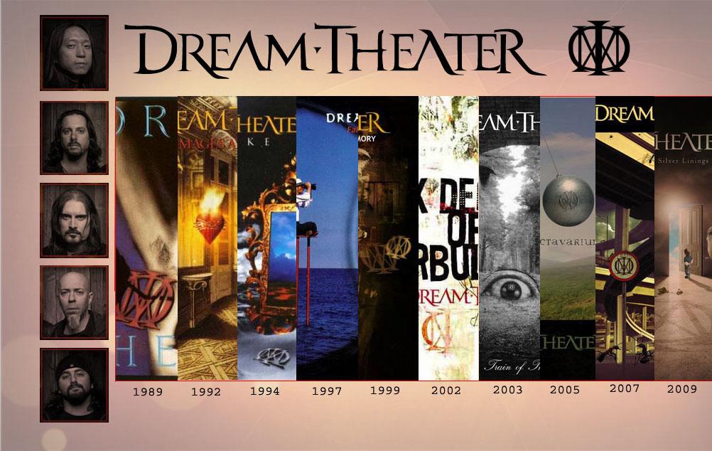 Dream theater дискография