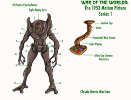 War of The Worlds Toy 7