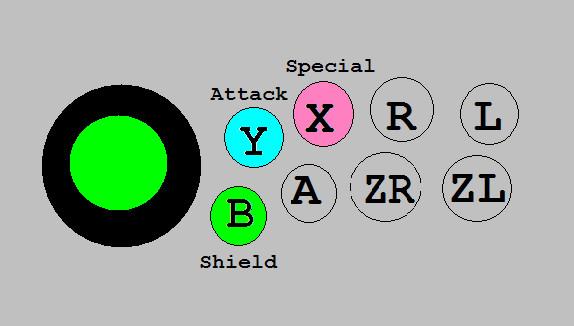 Arcade Button Mapping