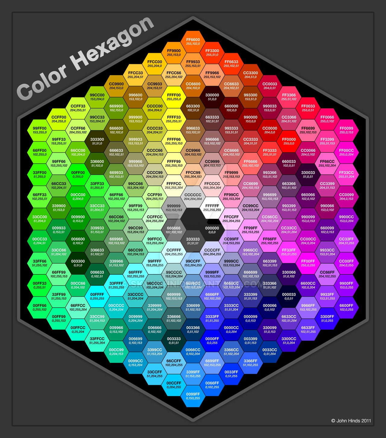 Hexagon Color Chart By Skyjohn On Deviantart