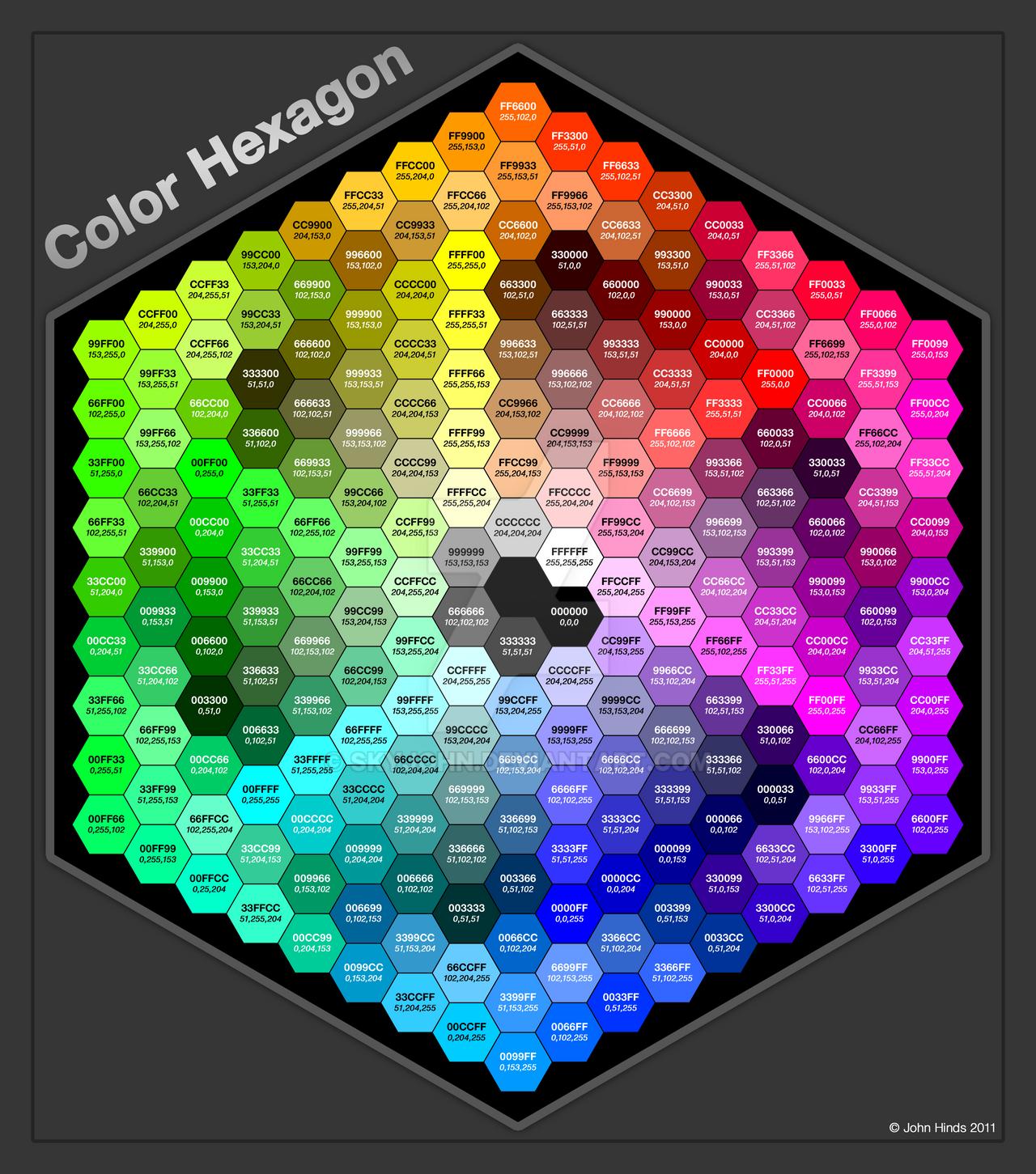 Hexagon color chart by skyjohn on deviantart hexagon color chart by skyjohn hexagon color chart by skyjohn nvjuhfo Image collections