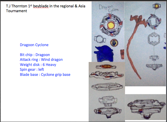 [Image: ew_beyblade_dragoon_cyclone_by_s213876-dbe65yf.png]