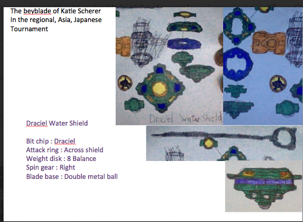 [Image: ew_beyblade_draciel_water_shield_by_s213876-dbe66fw.png]