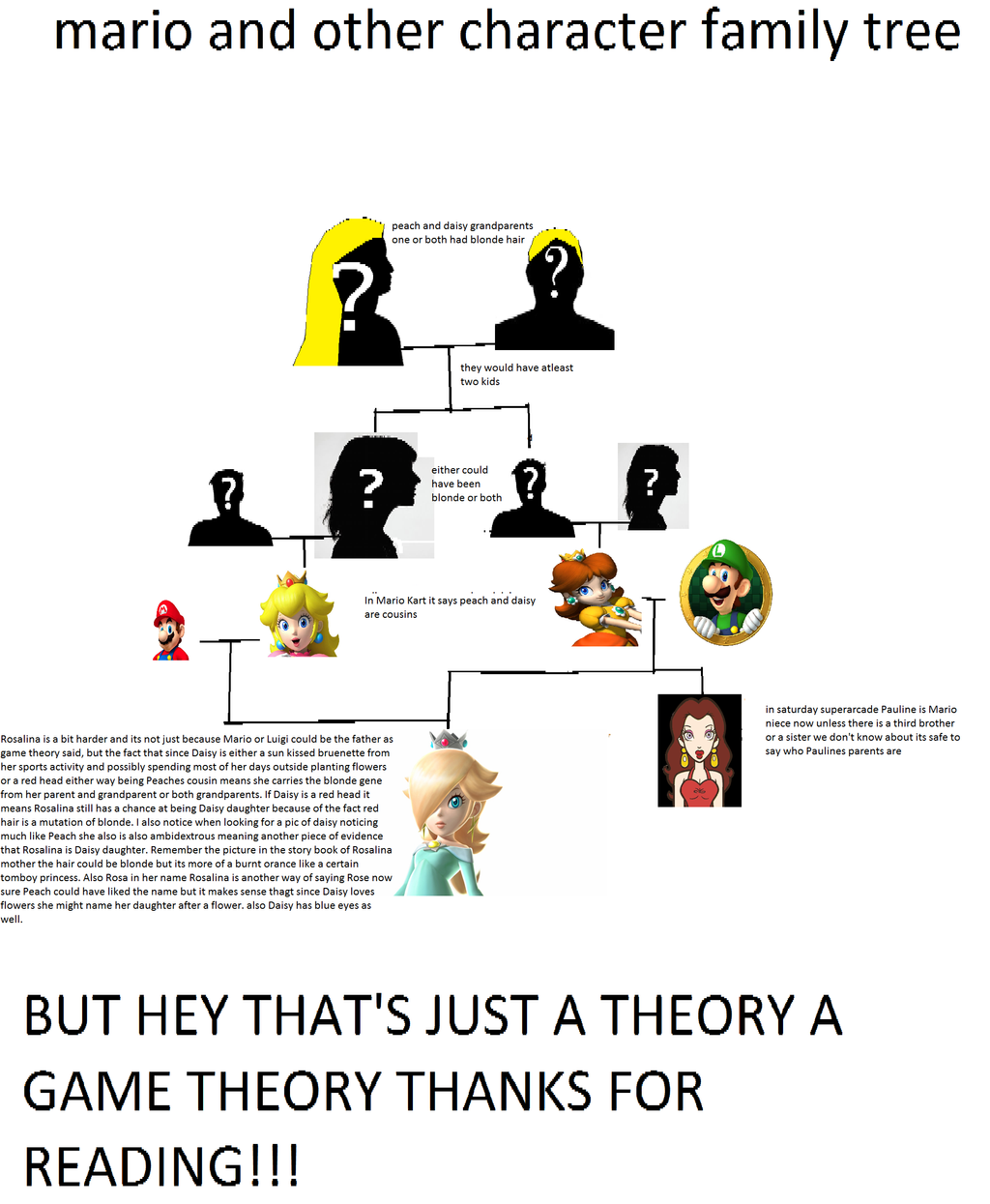 Mario family tree by bonnybanshey on DeviantArt |Luigis Family Tree