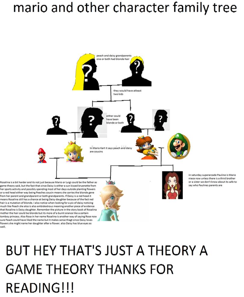 Mario family tree by bonnybanshey on DeviantArt