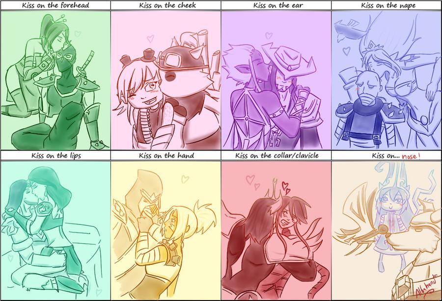 Kiss LoL meme by Albaharu